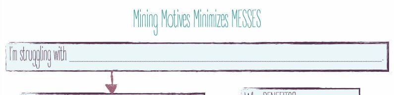 Click here to download your free printable worksheet Mining Motives Minimizes Messes.
