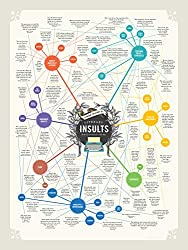 Literary gift poster